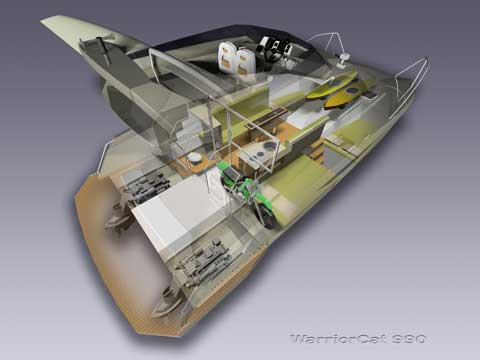 Internal view rendering